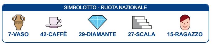 Simbolotto 27/08/2019