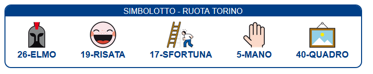 estrazioni simbolotto 07 nov 2019