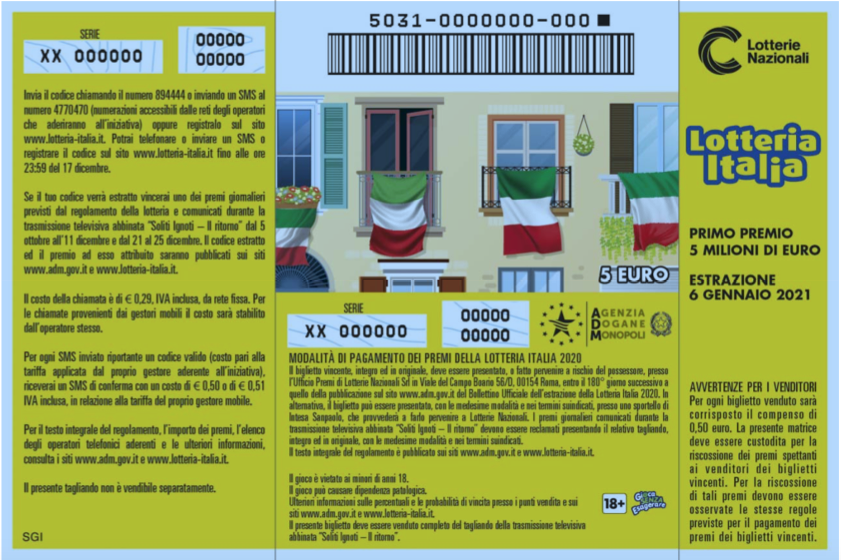 RETRO DEL BIGLIETTO DELLA LOTTERIA ITALIA 2020-2021 I SOLITI IGNOTI